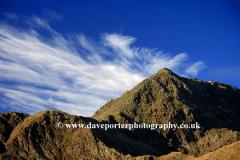 The Summit Mount Snowdon  Snowdonia