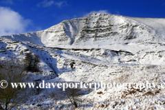 Winter Mam Tor Hope Valley